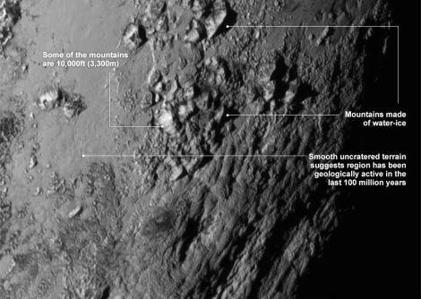 New Horizons Arrives!